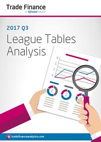 Q3 2017 League Tables
